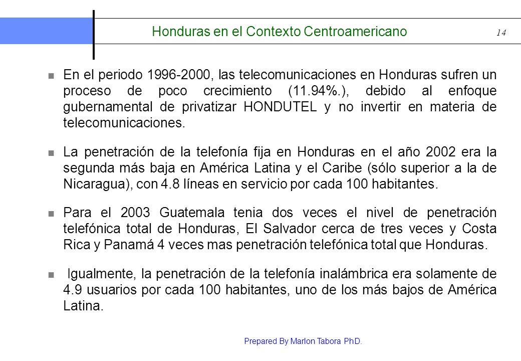 Honduras en el Contexto Centroamericano