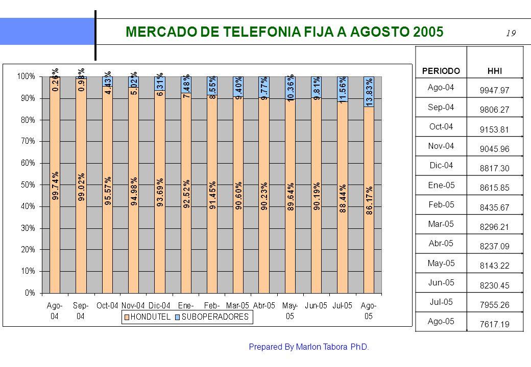 MERCADO DE TELEFONIA FIJA A AGOSTO 2005