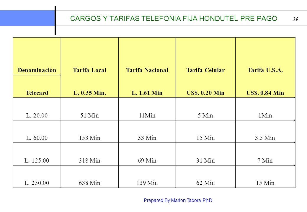 CARGOS Y TARIFAS TELEFONIA FIJA HONDUTEL PRE PAGO