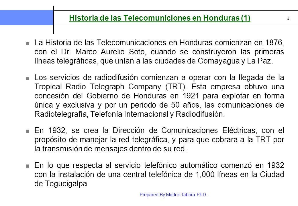 Historia de las Telecomuniciones en Honduras (1)