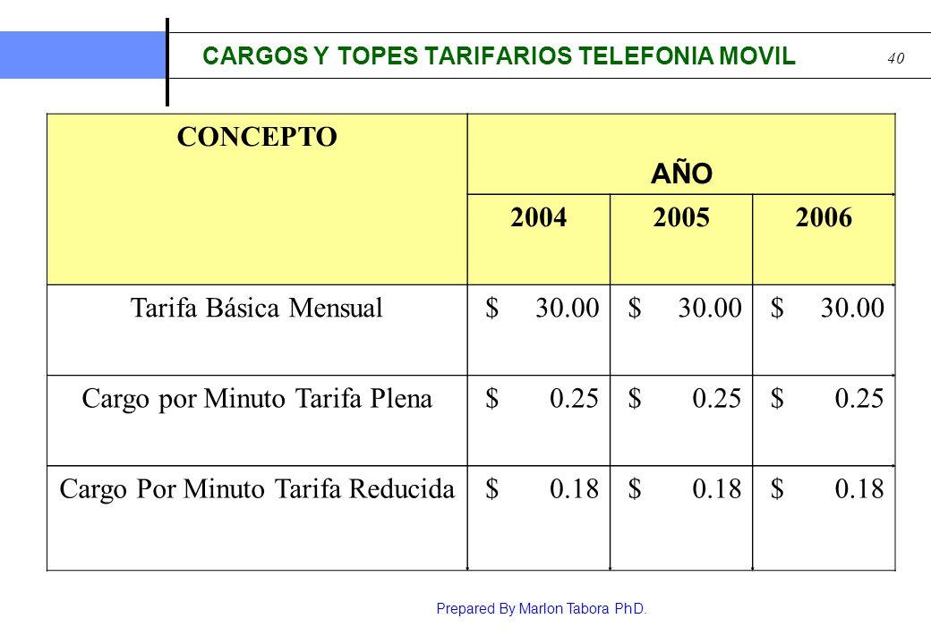 CARGOS Y TOPES TARIFARIOS TELEFONIA MOVIL