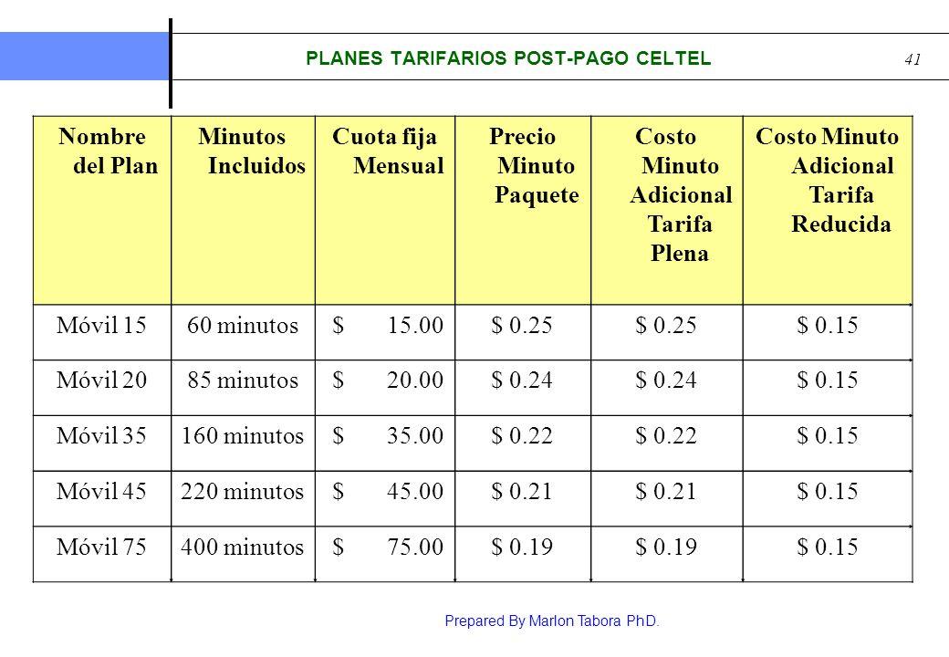 PLANES TARIFARIOS POST-PAGO CELTEL