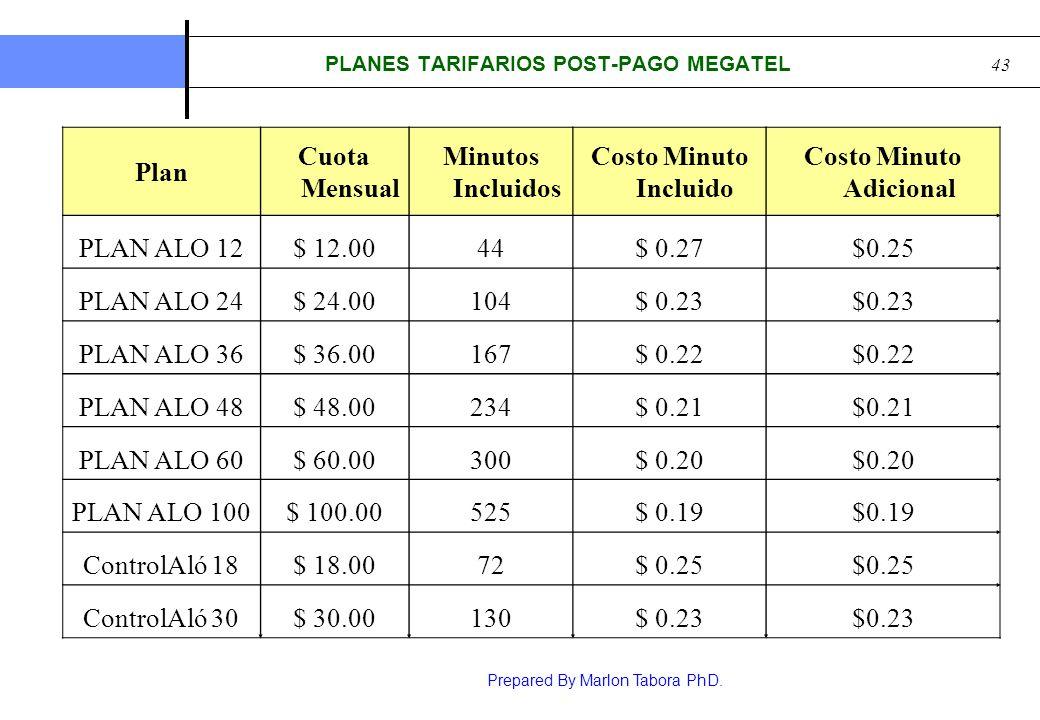 PLANES TARIFARIOS POST-PAGO MEGATEL