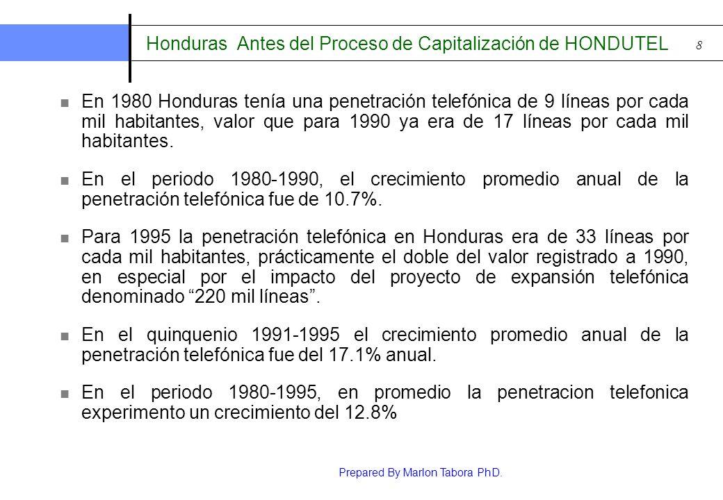 Honduras Antes del Proceso de Capitalización de HONDUTEL