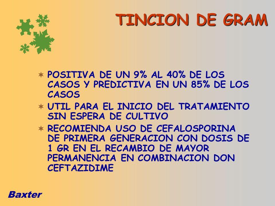 TINCION DE GRAM POSITIVA DE UN 9% AL 40% DE LOS CASOS Y PREDICTIVA EN UN 85% DE LOS CASOS. UTIL PARA EL INICIO DEL TRATAMIENTO SIN ESPERA DE CULTIVO.