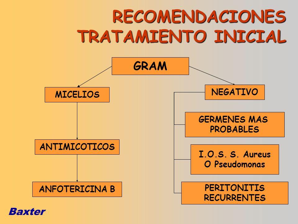 RECOMENDACIONES TRATAMIENTO INICIAL