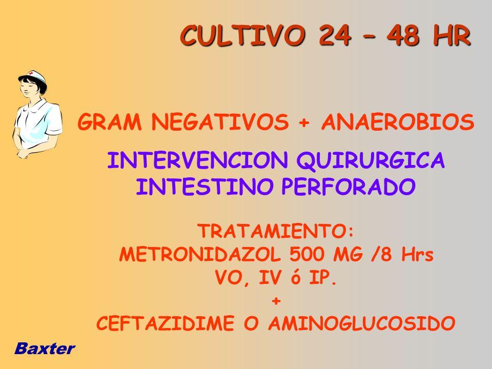 CULTIVO 24 – 48 HR GRAM NEGATIVOS + ANAEROBIOS INTERVENCION QUIRURGICA