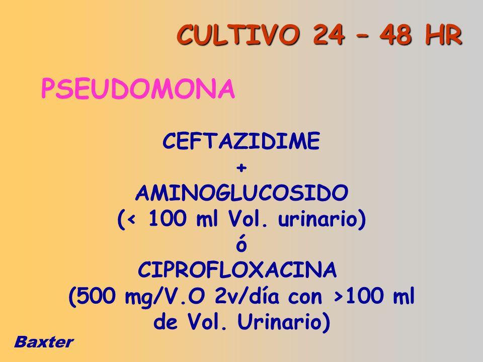 (500 mg/V.O 2v/día con >100 ml