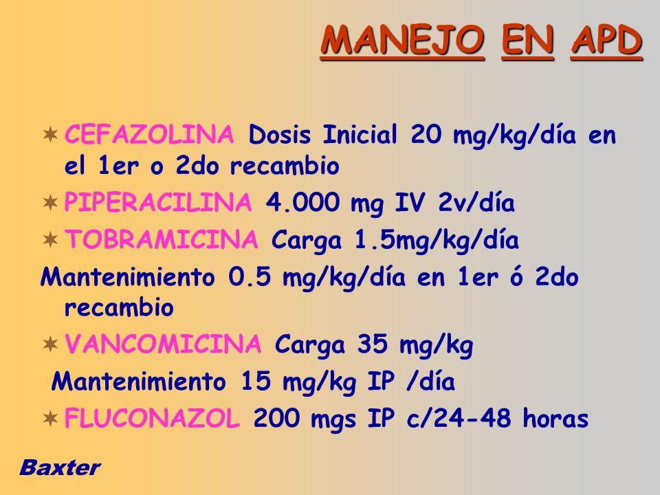 MANEJO EN APD CEFAZOLINA Dosis Inicial 20 mg/kg/día en el 1er o 2do recambio. PIPERACILINA 4.000 mg IV 2v/día.