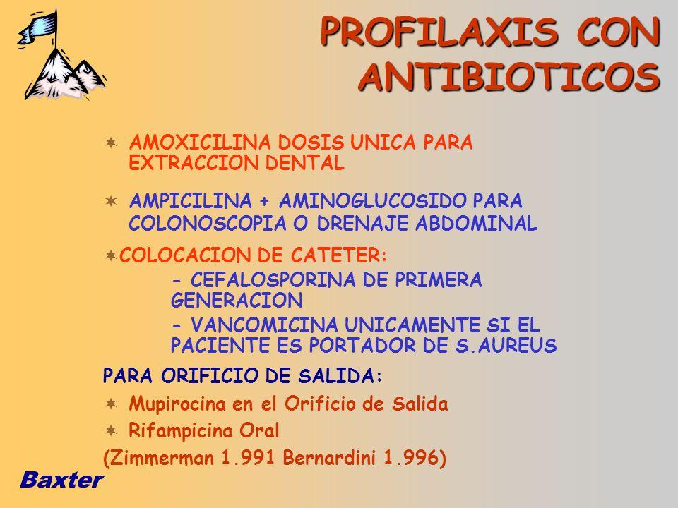 PROFILAXIS CON ANTIBIOTICOS