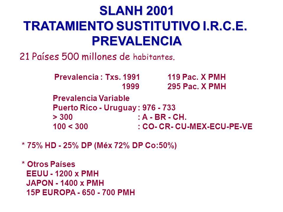 TRATAMIENTO SUSTITUTIVO I.R.C.E.