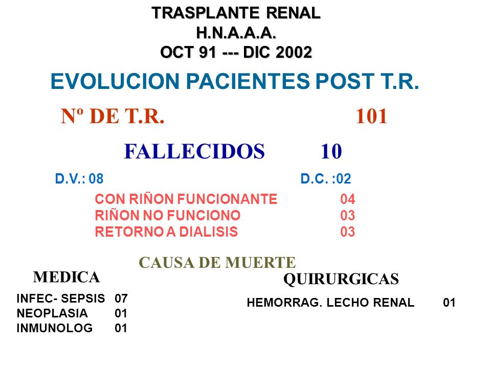 EVOLUCION PACIENTES POST T.R.