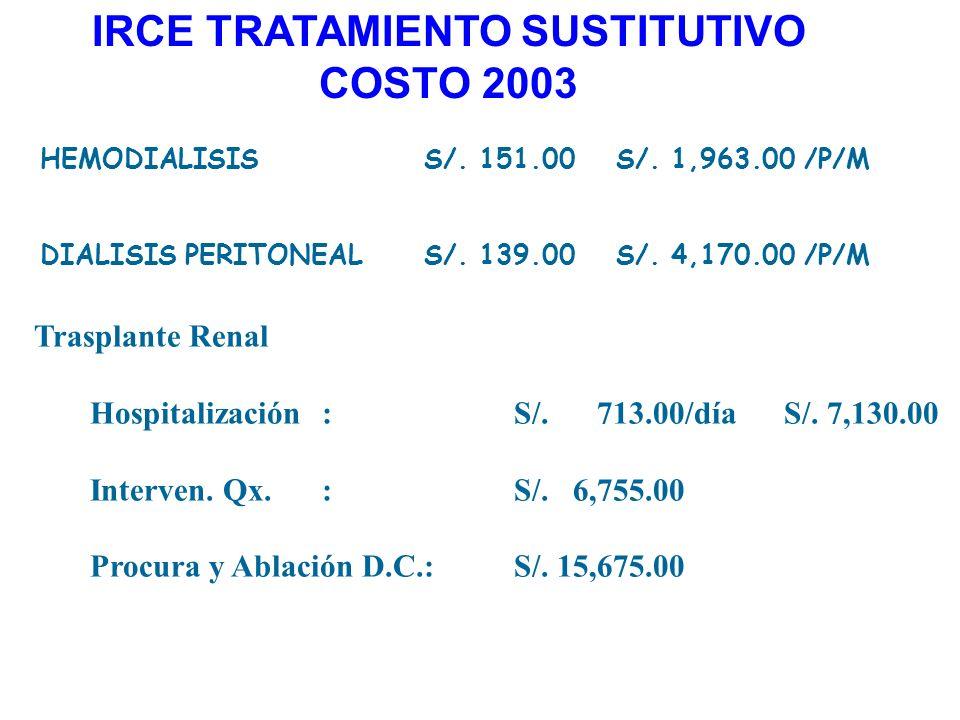 IRCE TRATAMIENTO SUSTITUTIVO