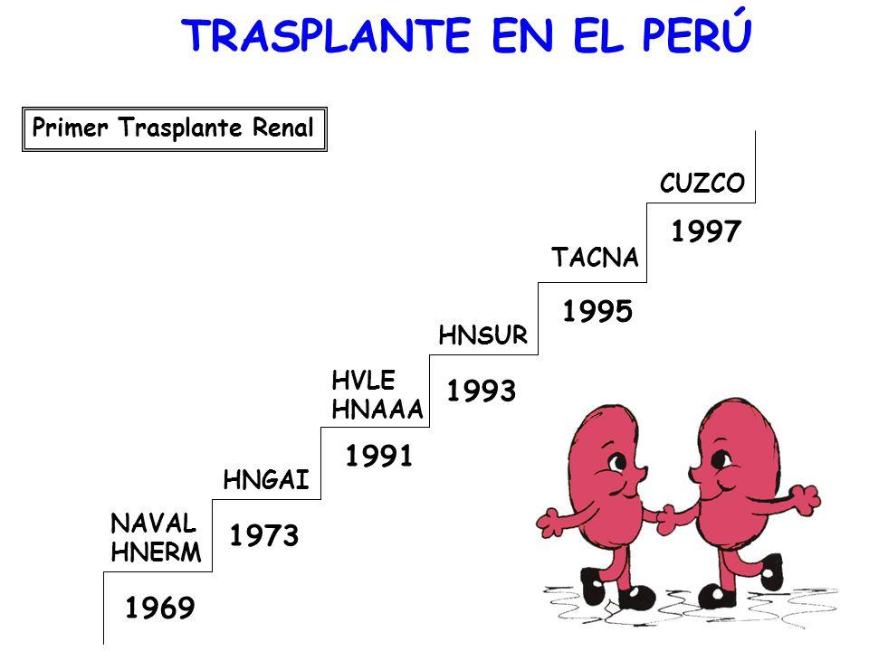 TRASPLANTE EN EL PERÚ Primer Trasplante Renal. 1969. NAVAL. HNERM. 1973. HNGAI. 1991. HVLE. HNAAA.
