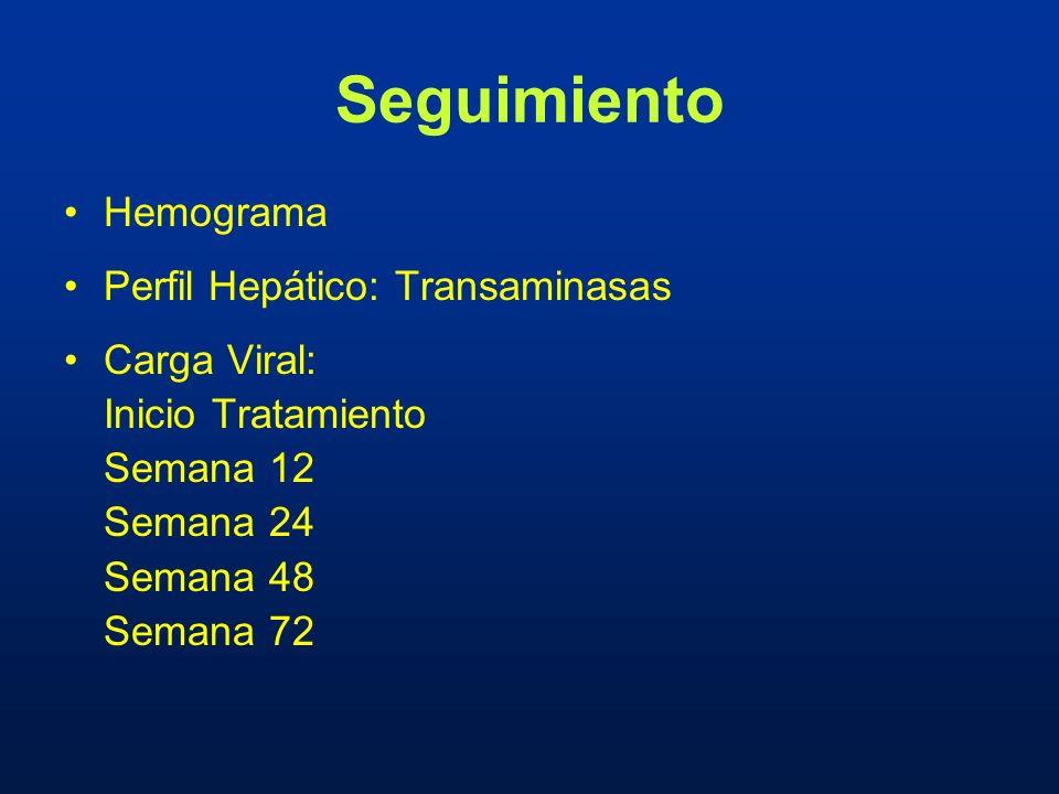 Seguimiento Hemograma Perfil Hepático: Transaminasas Carga Viral: