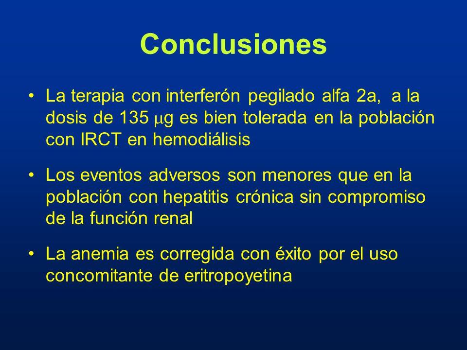 Conclusiones La terapia con interferón pegilado alfa 2a, a la dosis de 135 g es bien tolerada en la población con IRCT en hemodiálisis.