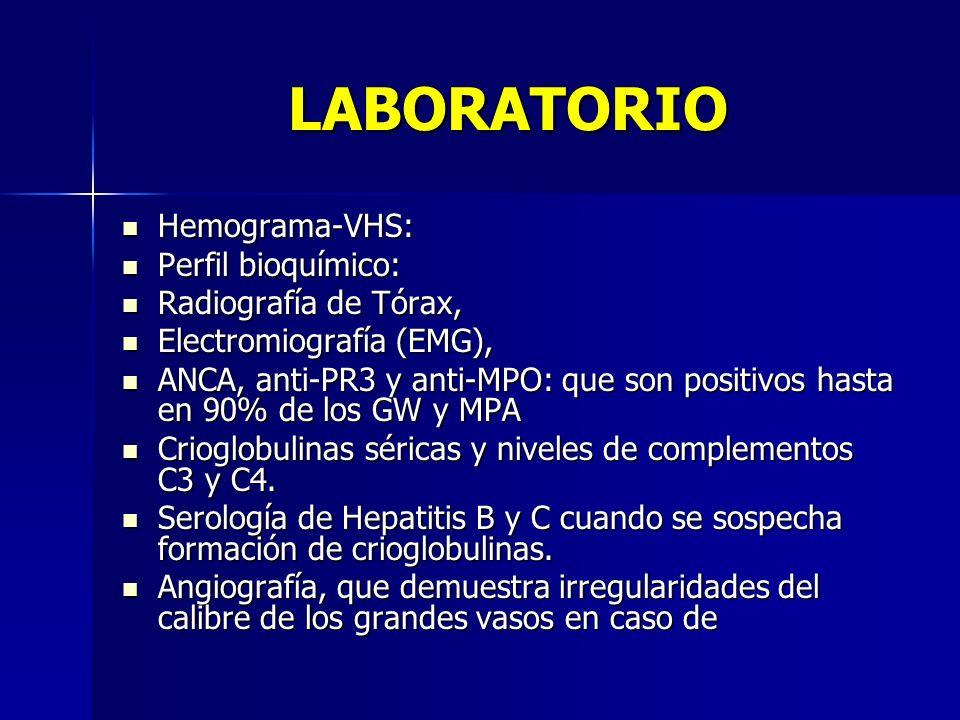 LABORATORIO Hemograma-VHS: Perfil bioquímico: Radiografía de Tórax,