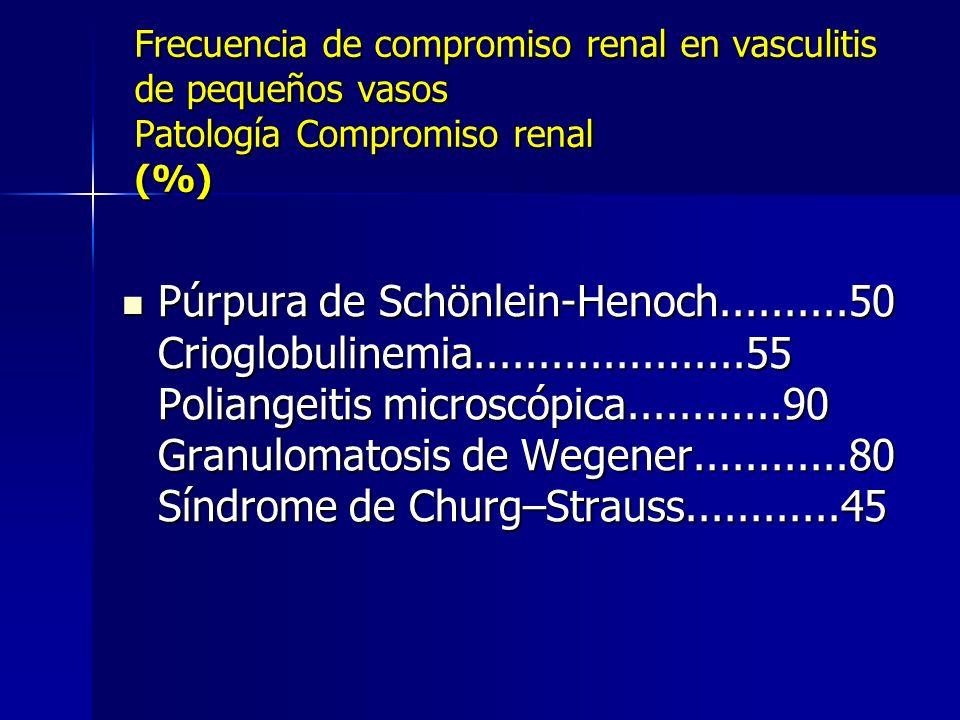 Frecuencia de compromiso renal en vasculitis de pequeños vasos Patología Compromiso renal (%)