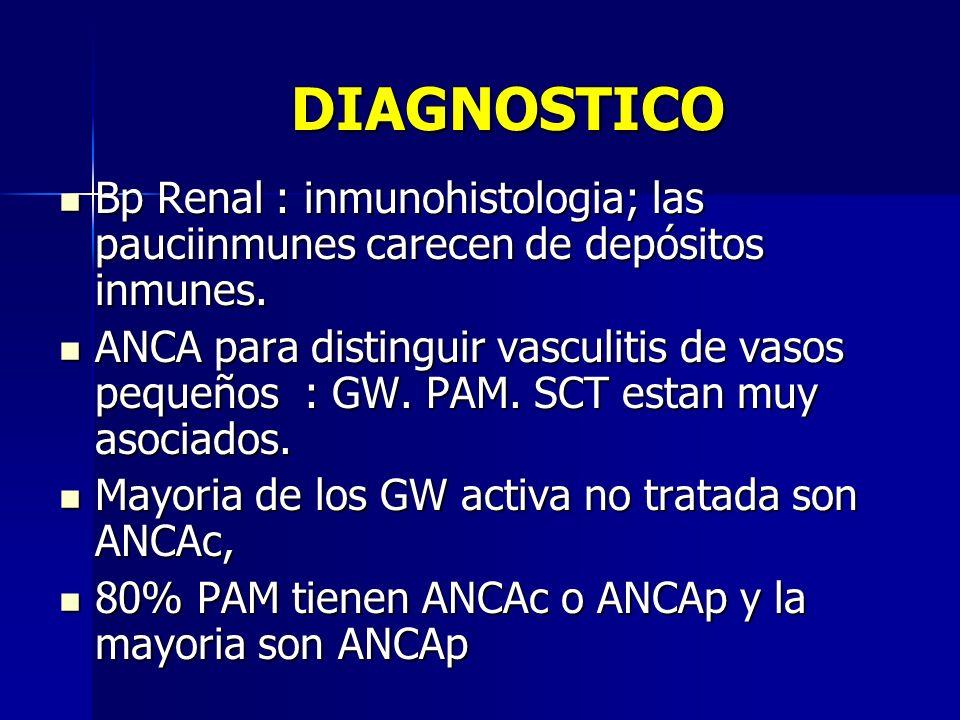DIAGNOSTICOBp Renal : inmunohistologia; las pauciinmunes carecen de depósitos inmunes.