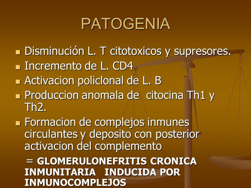 PATOGENIA Disminución L. T citotoxicos y supresores.