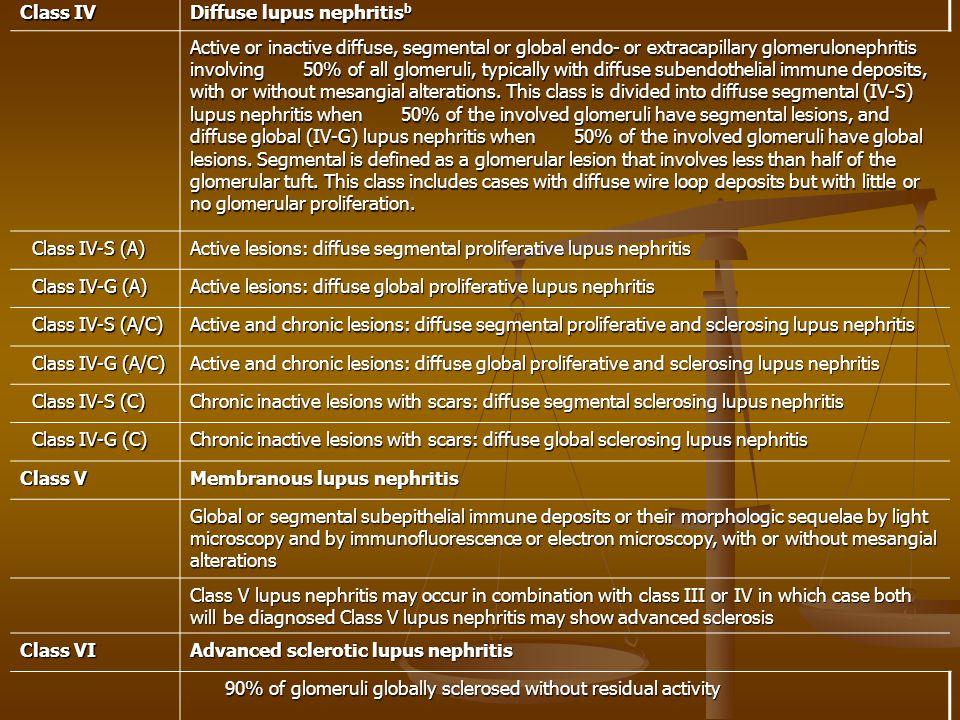Class IVDiffuse lupus nephritisb.