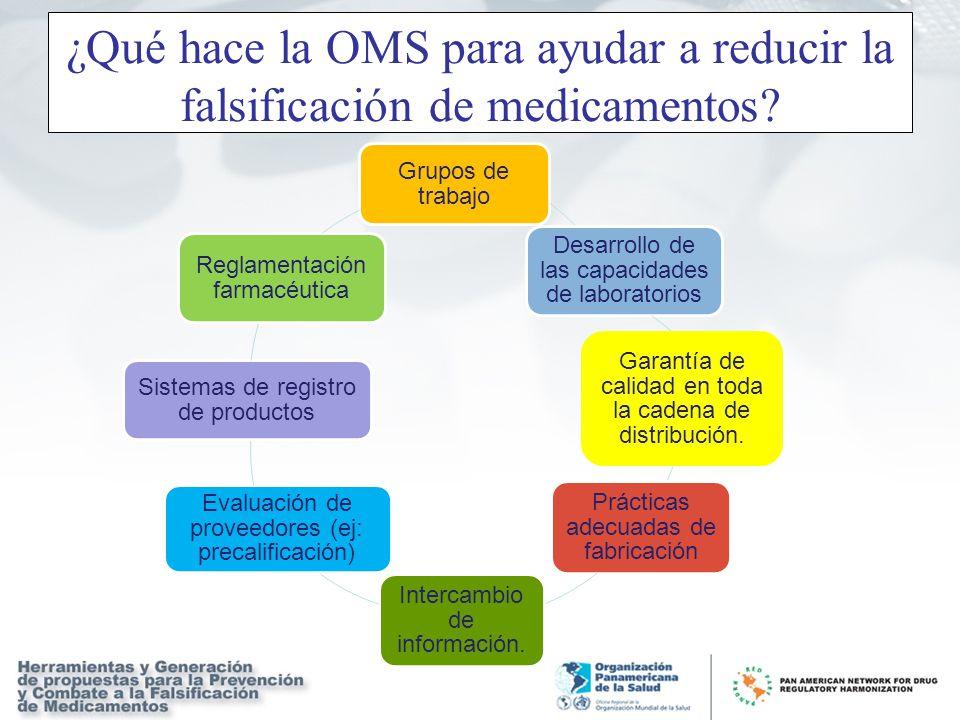 ¿Qué hace la OMS para ayudar a reducir la falsificación de medicamentos
