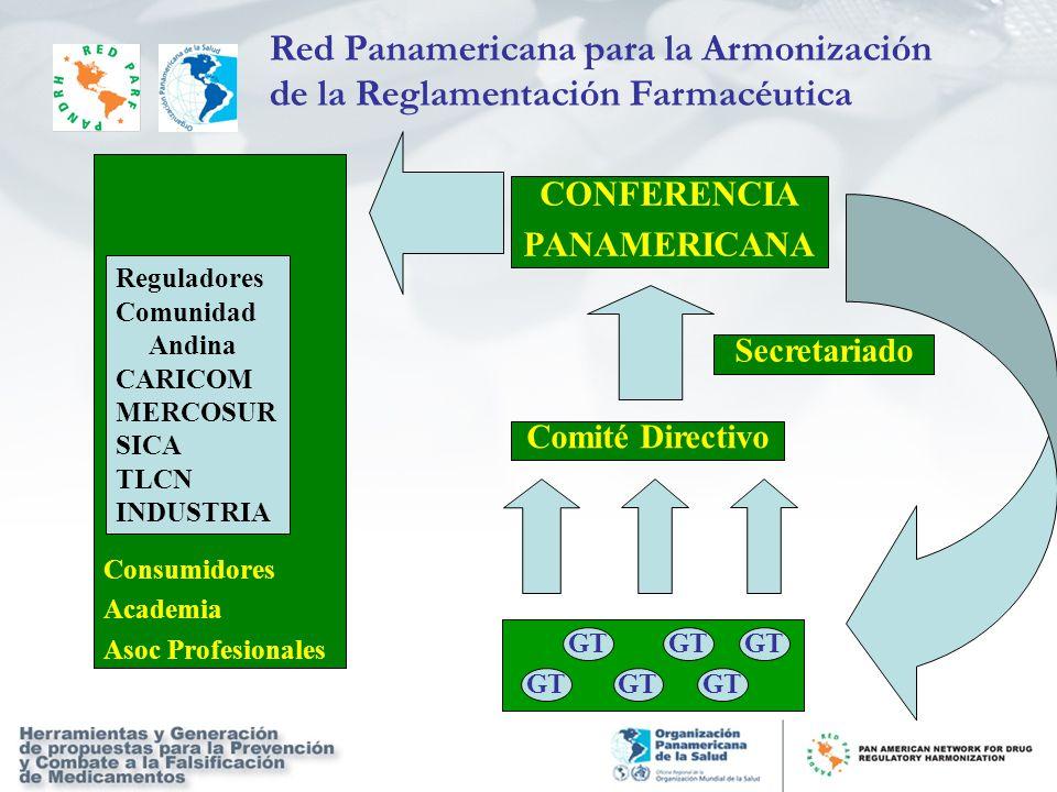 Red Panamericana para la Armonización