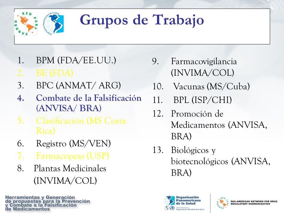 Grupos de Trabajo BPM (FDA/EE.UU.) Farmacovigilancia (INVIMA/COL)