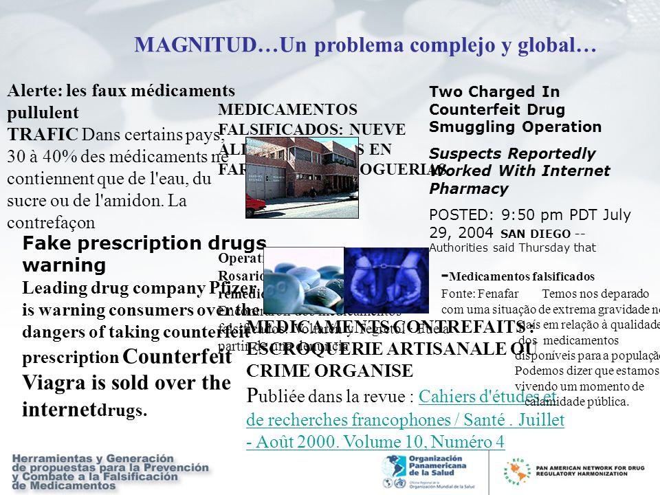 MAGNITUD…Un problema complejo y global…