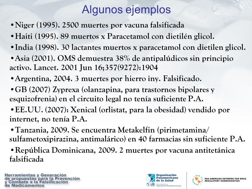Algunos ejemplos Niger (1995). 2500 muertes por vacuna falsificada
