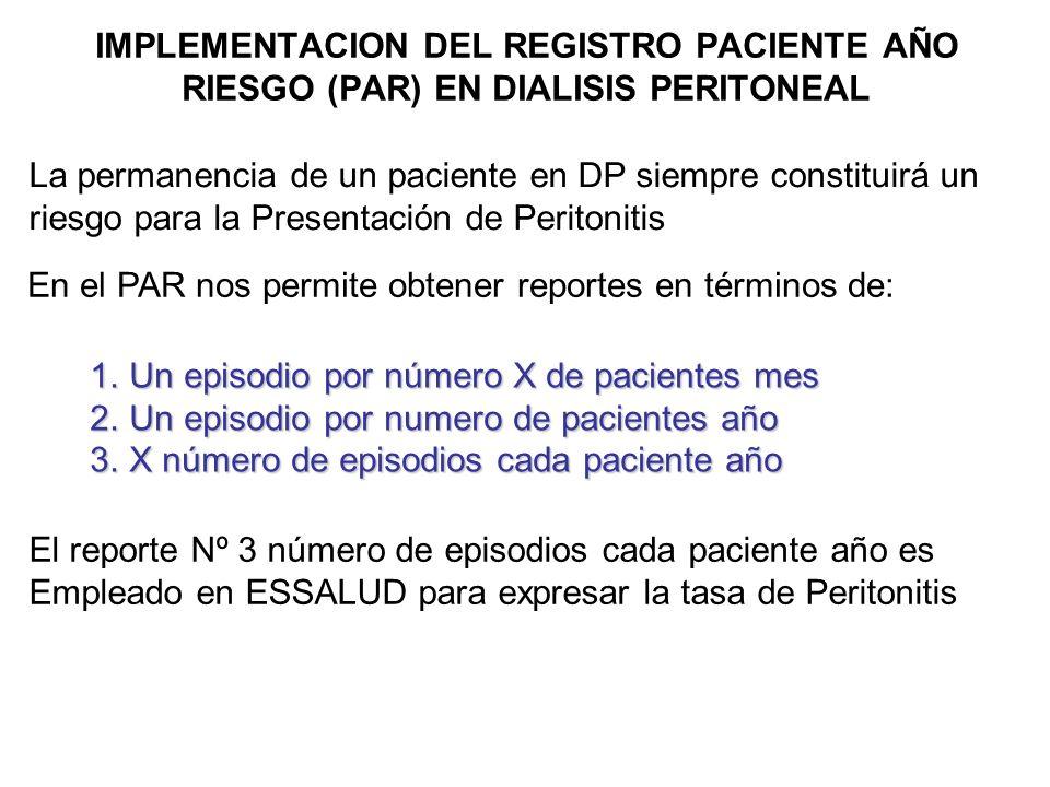 IMPLEMENTACION DEL REGISTRO PACIENTE AÑO RIESGO (PAR) EN DIALISIS PERITONEAL