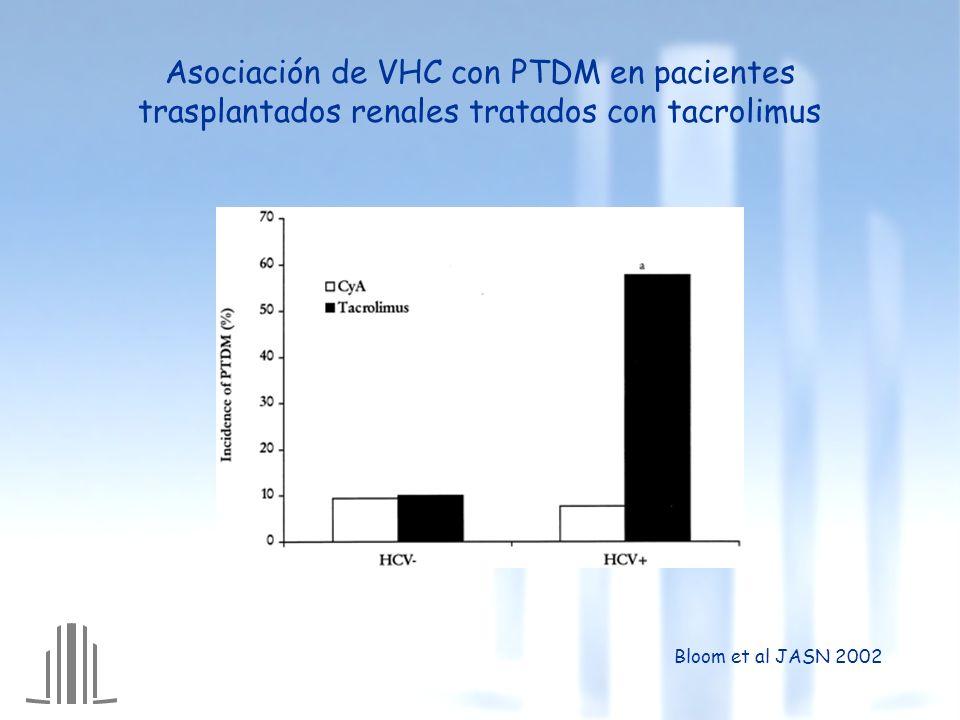 Asociación de VHC con PTDM en pacientes trasplantados renales tratados con tacrolimus
