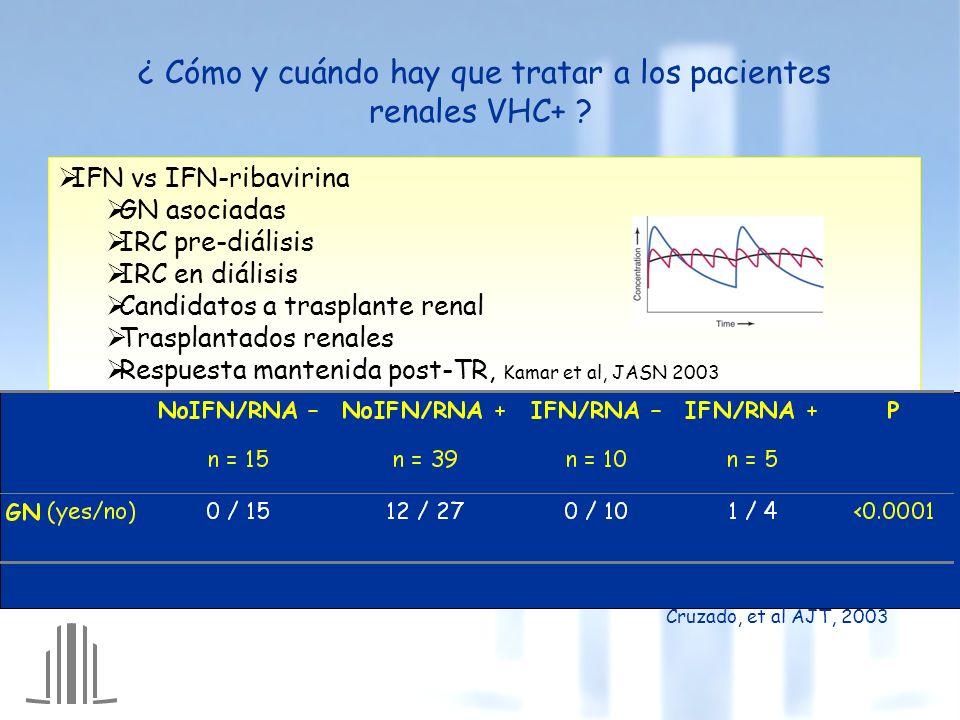 ¿ Cómo y cuándo hay que tratar a los pacientes renales VHC+
