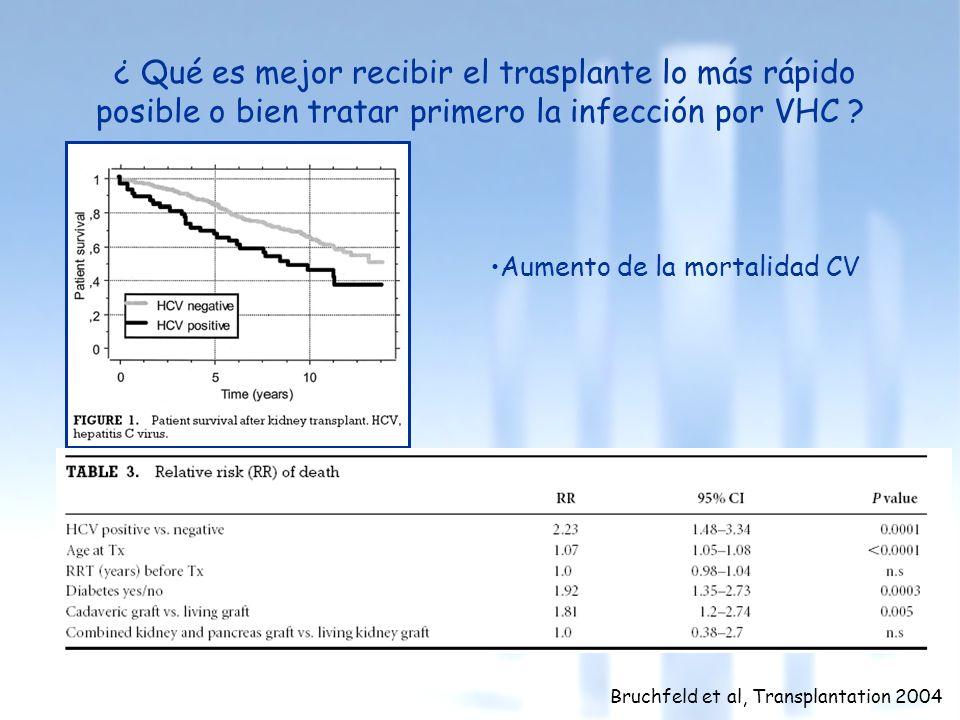 ¿ Qué es mejor recibir el trasplante lo más rápido posible o bien tratar primero la infección por VHC