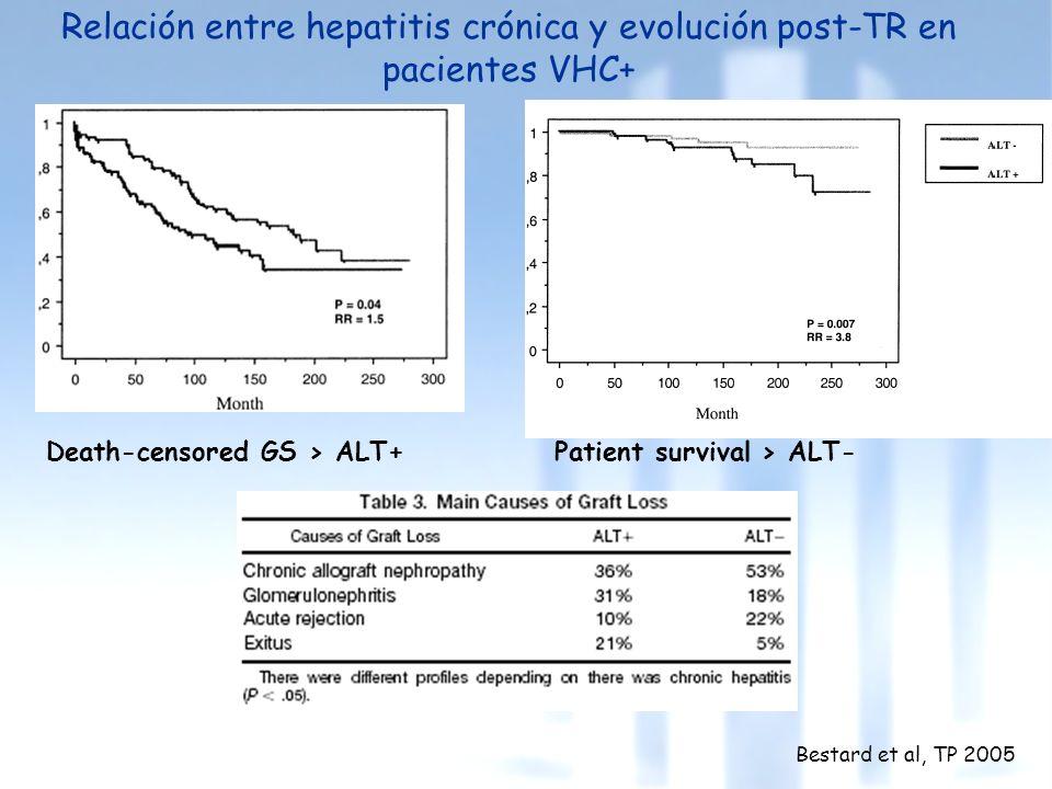 Relación entre hepatitis crónica y evolución post-TR en pacientes VHC+