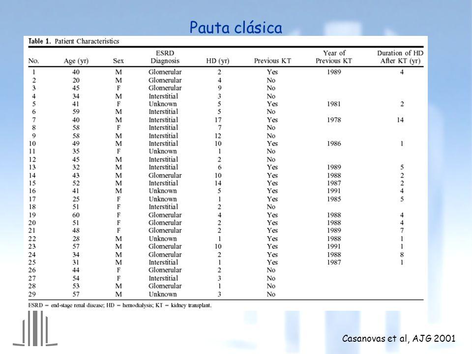 Pauta clásica Casanovas et al, AJG 2001