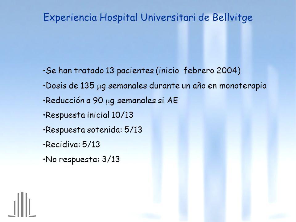 Experiencia Hospital Universitari de Bellvitge