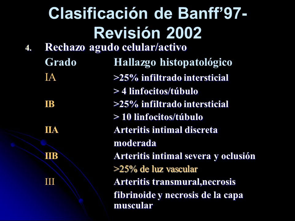 Clasificación de Banff'97-Revisión 2002