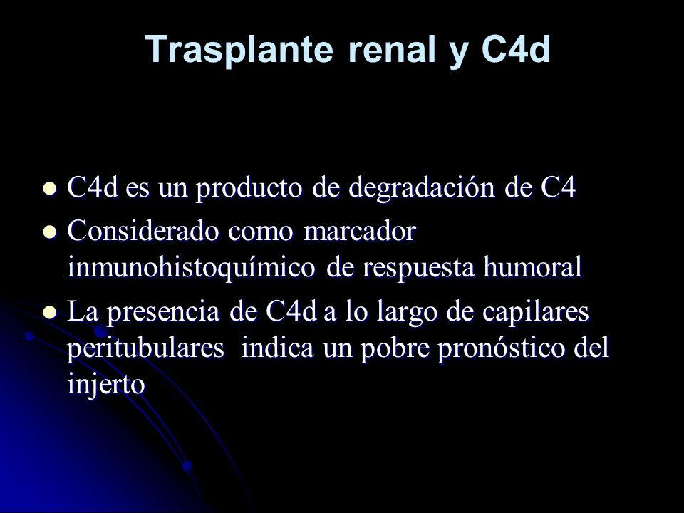 Trasplante renal y C4d C4d es un producto de degradación de C4