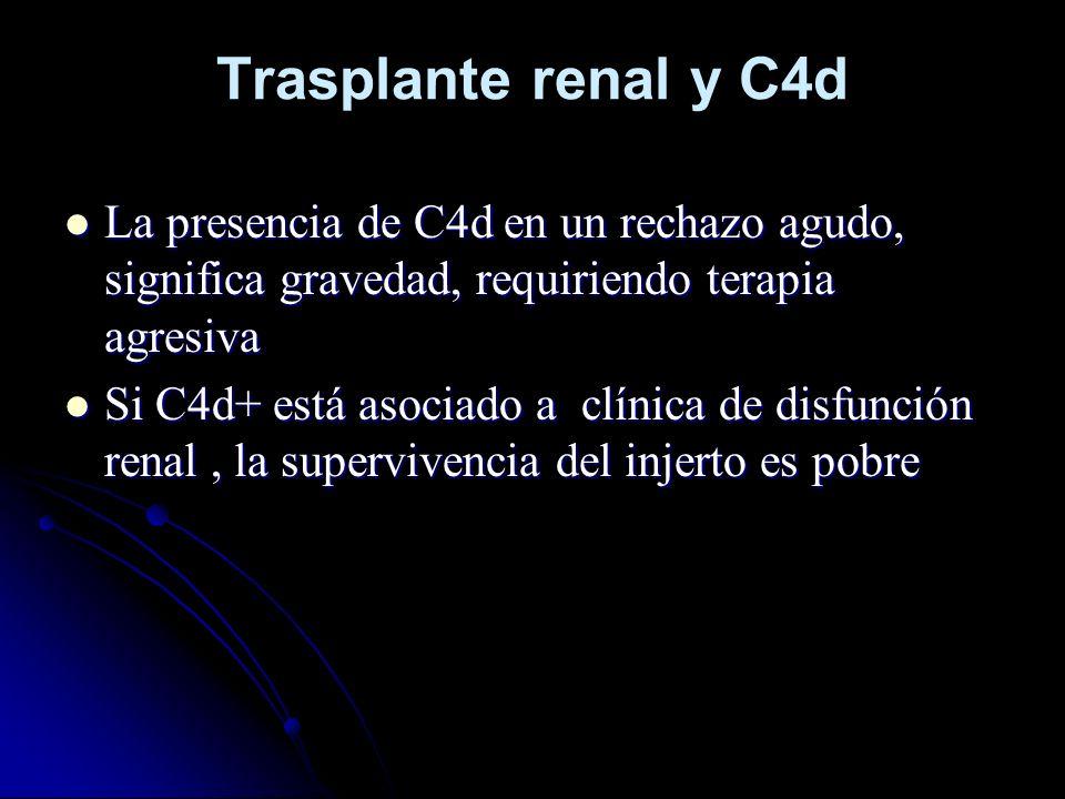 Trasplante renal y C4d La presencia de C4d en un rechazo agudo, significa gravedad, requiriendo terapia agresiva.