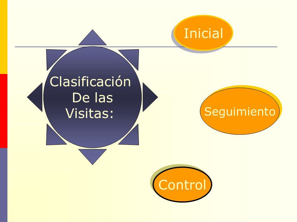 Inicial Clasificación De las Visitas: Seguimiento Control