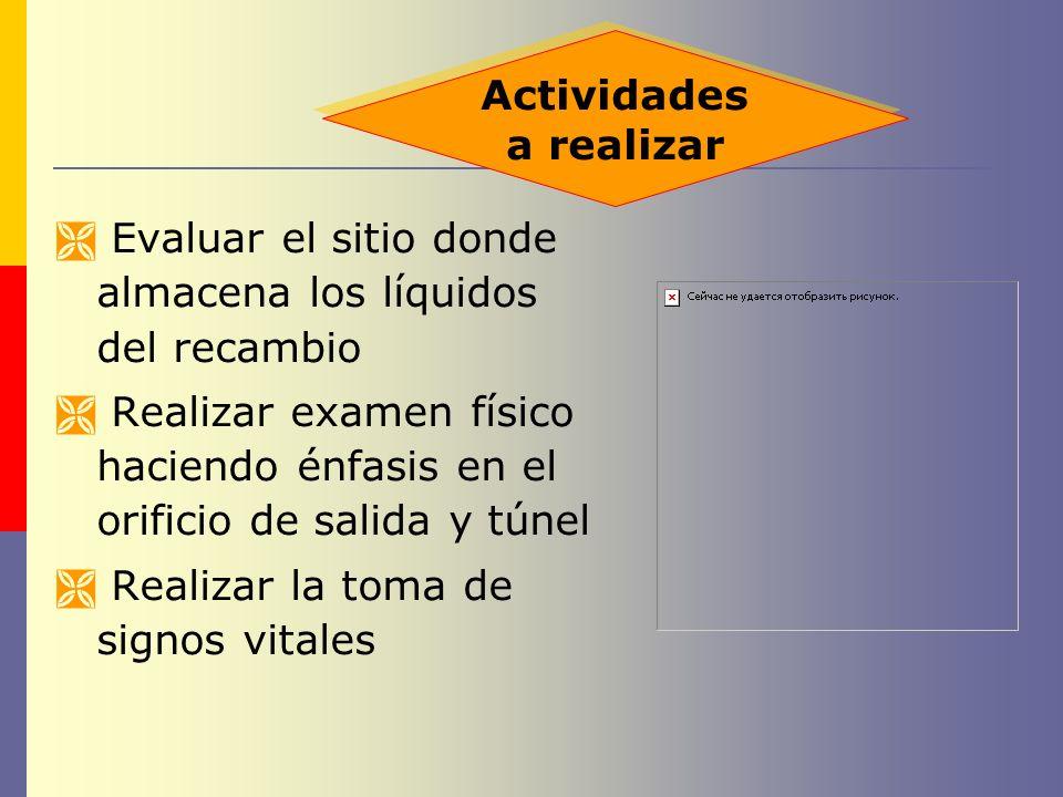 Actividades a realizar. Evaluar el sitio donde almacena los líquidos del recambio.