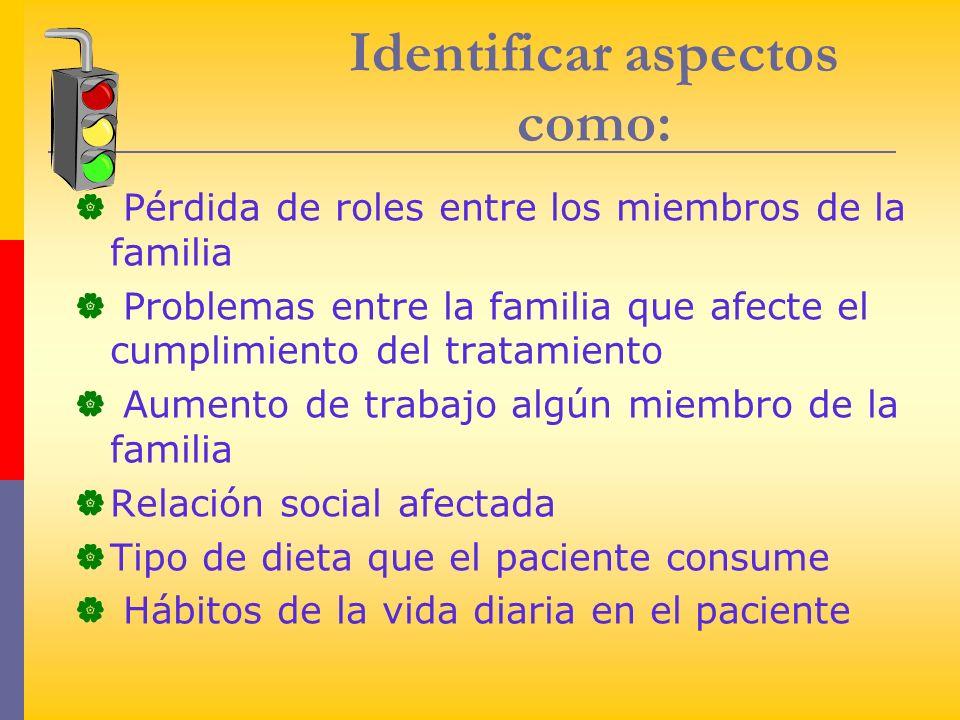 Identificar aspectos como: