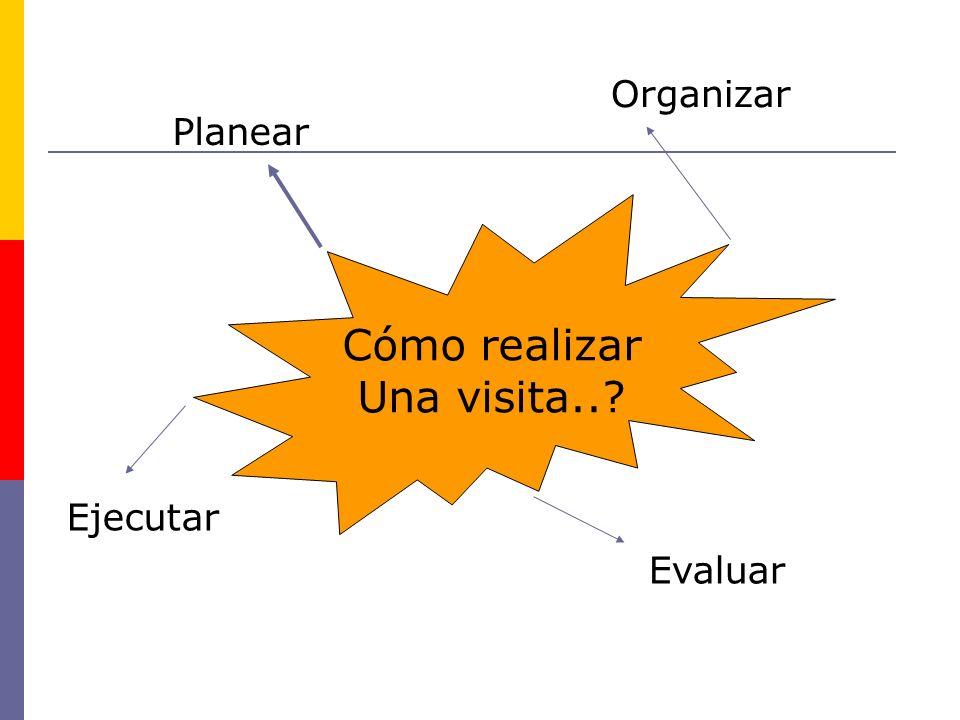 Organizar Planear Cómo realizar Una visita.. Ejecutar Evaluar