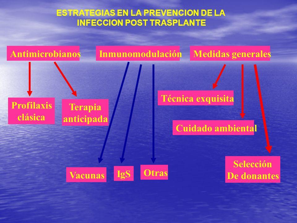 ESTRATEGIAS EN LA PREVENCION DE LA INFECCION POST TRASPLANTE