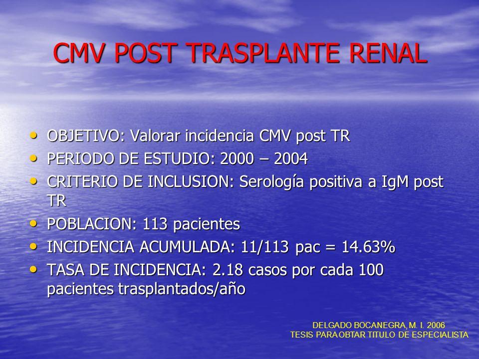 CMV POST TRASPLANTE RENAL