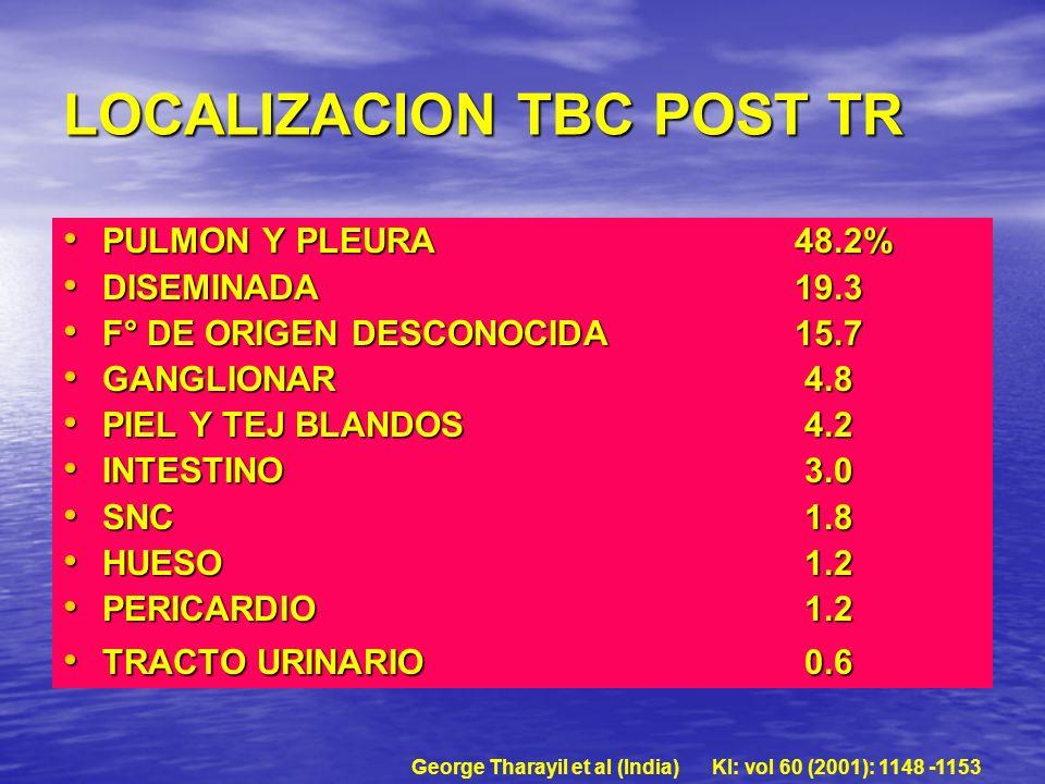 LOCALIZACION TBC POST TR