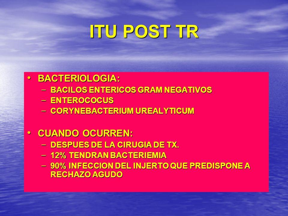 ITU POST TR BACTERIOLOGIA: CUANDO OCURREN:
