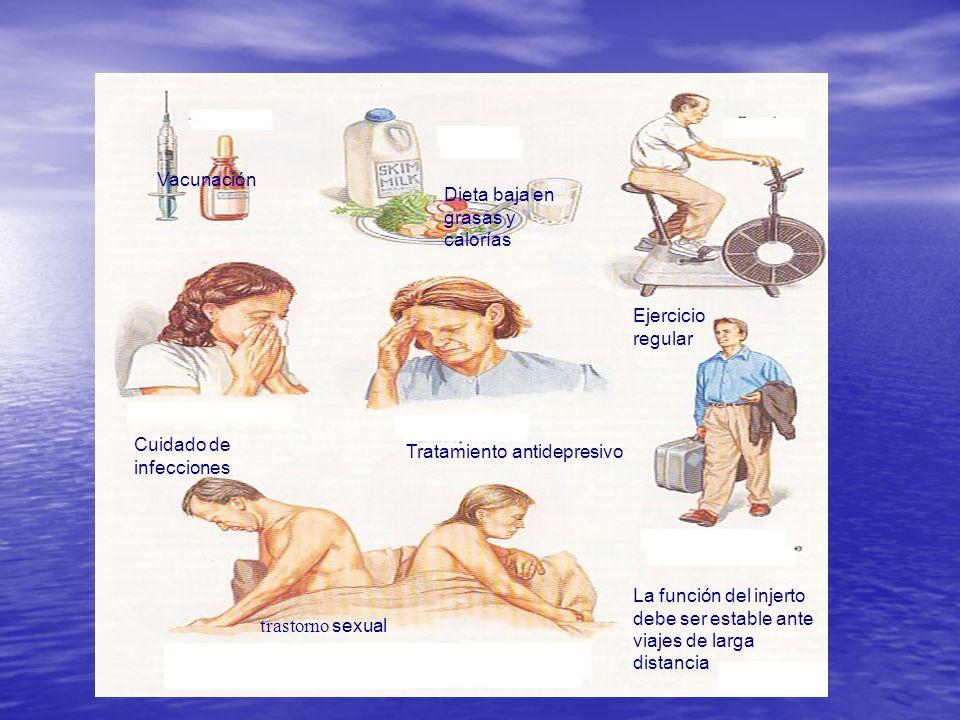 Vacunación Dieta baja en grasas y calorías. Ejercicio regular. Cuidado de infecciones. Tratamiento antidepresivo.