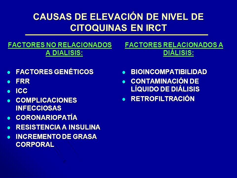 CAUSAS DE ELEVACIÓN DE NIVEL DE CITOQUINAS EN IRCT